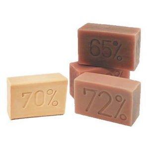 Как пользоваться дегтярным и хозяйственным мылом