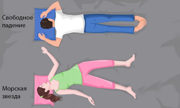 Многим пациентам придется забыть о любимых позах для сна, как, например, «морская звезда» или «свободное падение»