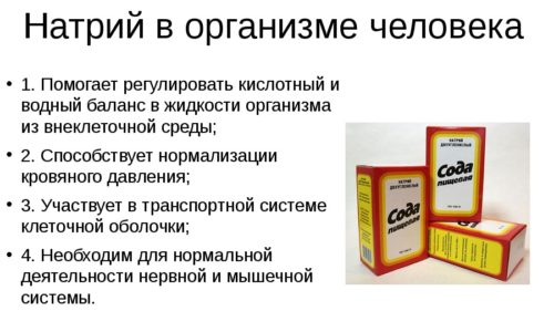 Польза соды заключается в том, что пищевой продукт обладает противовоспалительным, дезинфицирующим и общеукрепляющим действием.