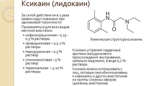Степень всасывания препарата зависит от места нанесения геля и количества использованного медикамента