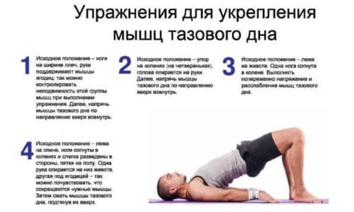 Методика Кегеля заключается в тренировке и укреплении группы мышц, которая не испытывает нагрузки