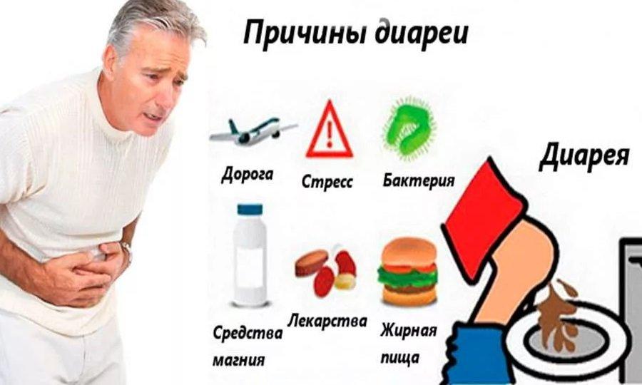 Хилак Форте эффективен при диарее