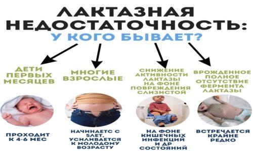 В отличие от Бифидумбактерина, Бифиформ не содержит лактозу и подходит пациентам с лактазной недостаточностью