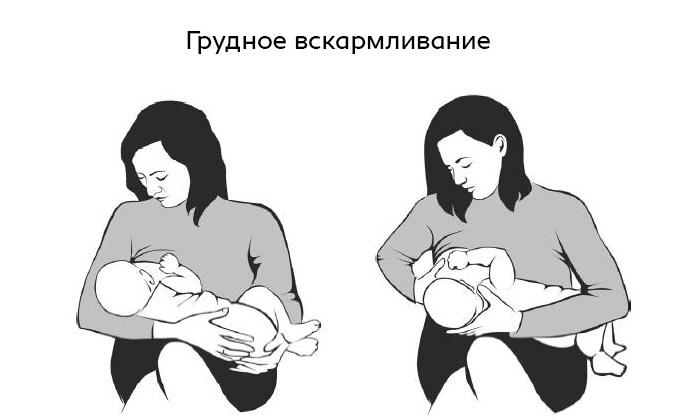 Женщине, кормящей ребенка грудным молоком, во время лечения придется перевести его на искусственное вскармливание